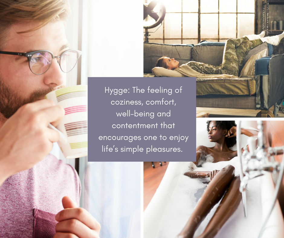 Definition of Hygge alongside pictures of people enjoying life
